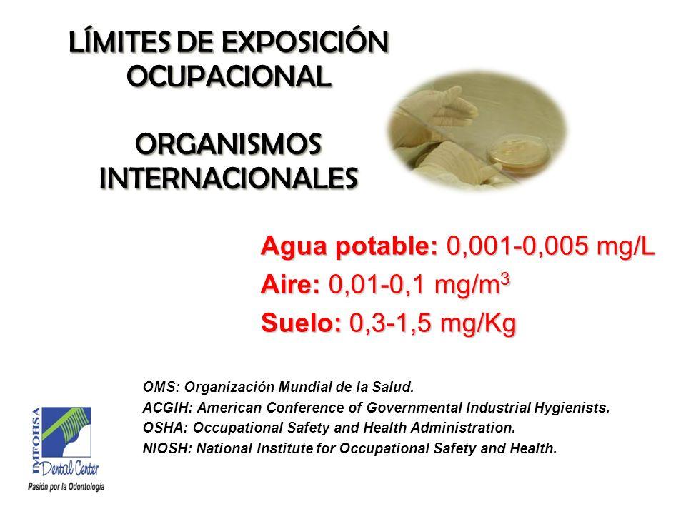 LÍMITES DE EXPOSICIÓN OCUPACIONAL ORGANISMOS INTERNACIONALES