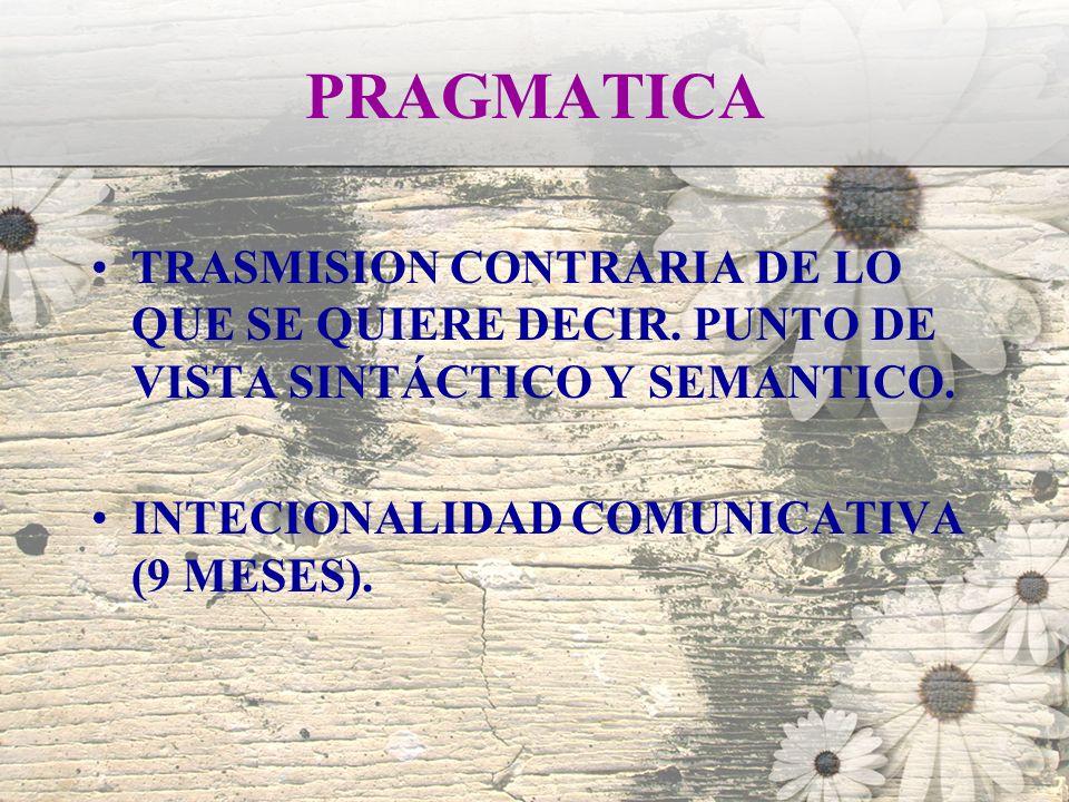 PRAGMATICA TRASMISION CONTRARIA DE LO QUE SE QUIERE DECIR.