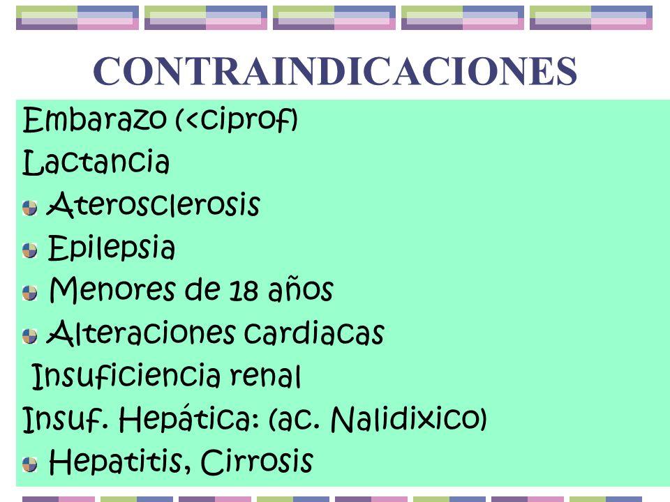 CONTRAINDICACIONES Embarazo (<ciprof) Lactancia Aterosclerosis