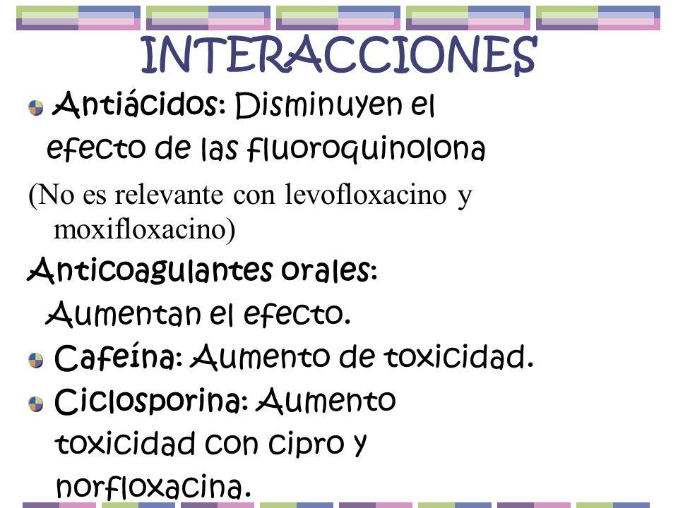 INTERACCIONES Antiácidos: Disminuyen el efecto de las fluoroquinolona