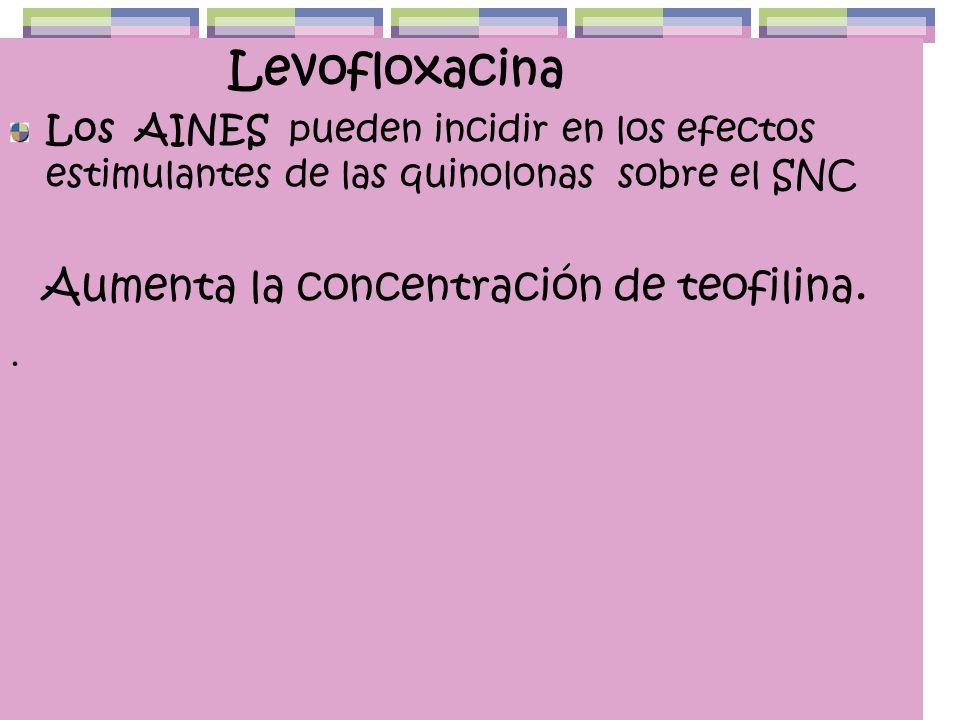Levofloxacina Los AINES pueden incidir en los efectos estimulantes de las quinolonas sobre el SNC.