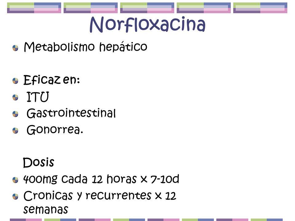 Norfloxacina Metabolismo hepático Eficaz en: ITU Gastrointestinal