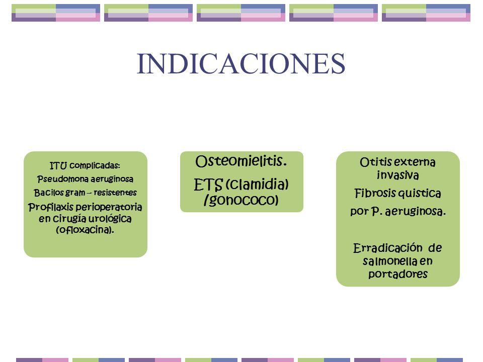 INDICACIONES Otitis externa invasiva Fibrosis quistica