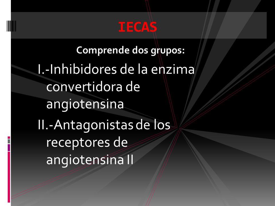 IECAS I.-Inhibidores de la enzima convertidora de angiotensina