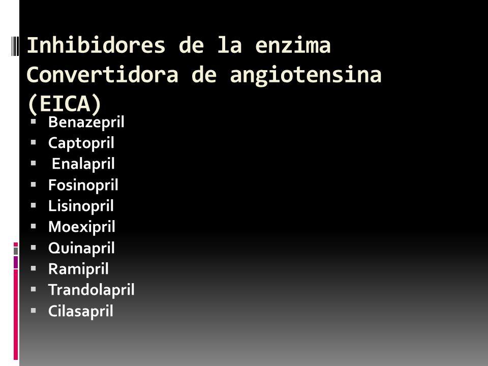 Inhibidores de la enzima Convertidora de angiotensina (EICA)
