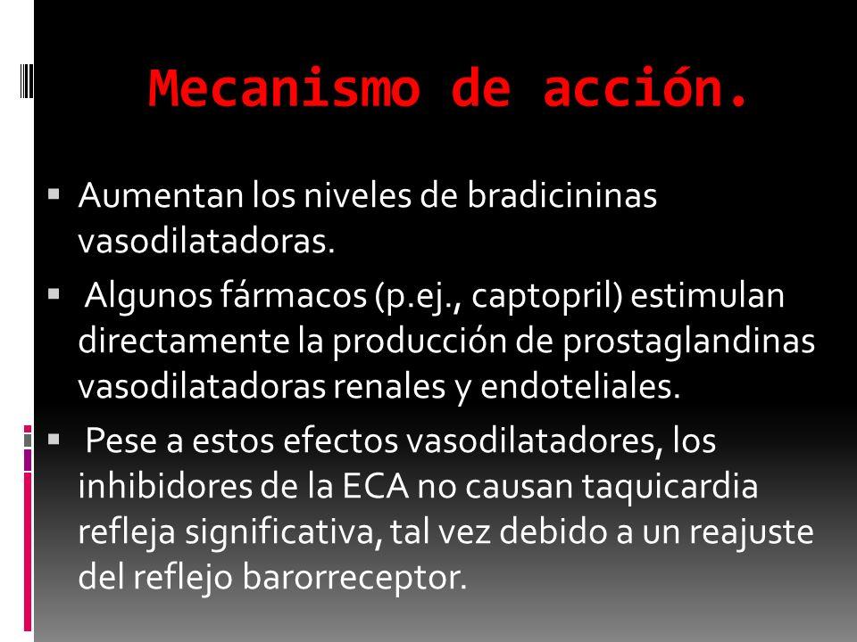 Mecanismo de acción. Aumentan los niveles de bradicininas vasodilatadoras.