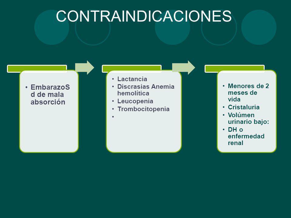 CONTRAINDICACIONES EmbarazoSd de mala absorción Lactancia