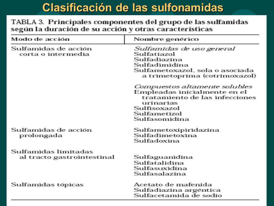 Clasificación de las sulfonamidas