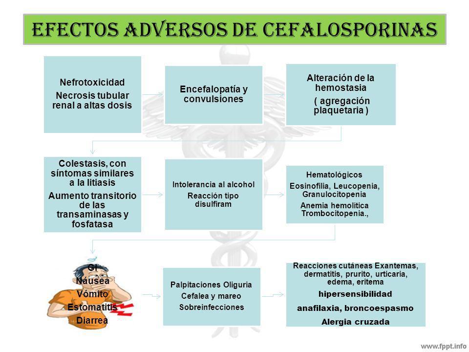 EFECTOS ADVERSOS DE CEFALOSPORINAS