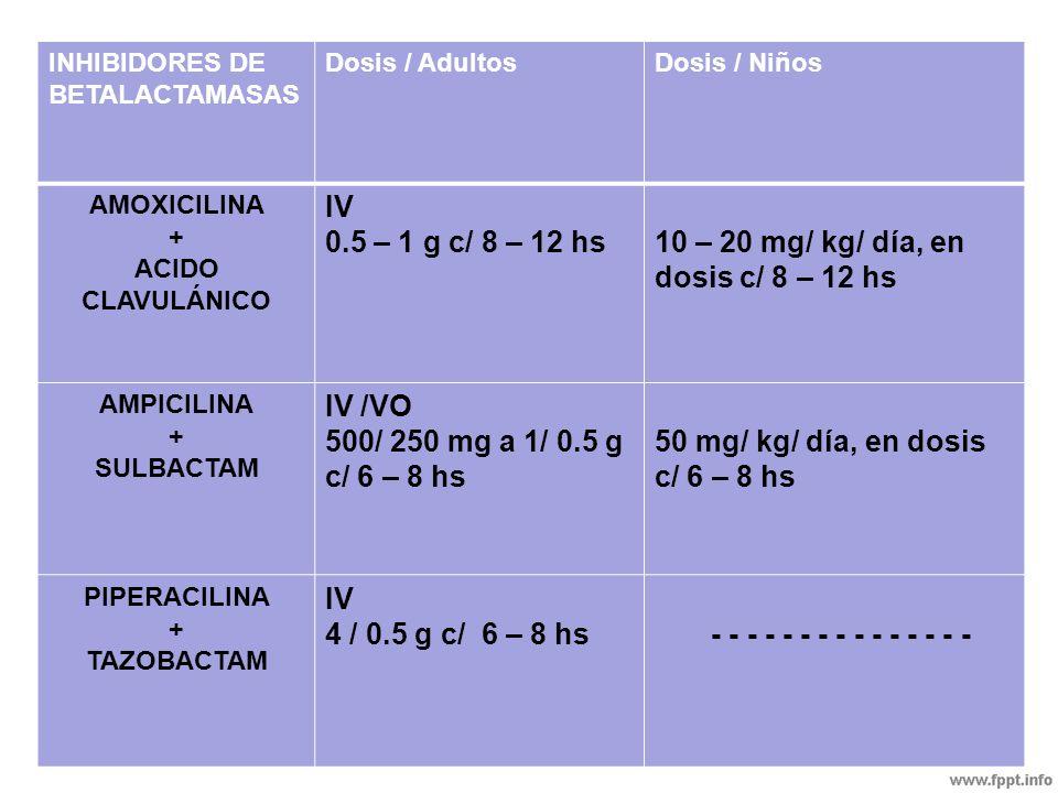 10 – 20 mg/ kg/ día, en dosis c/ 8 – 12 hs