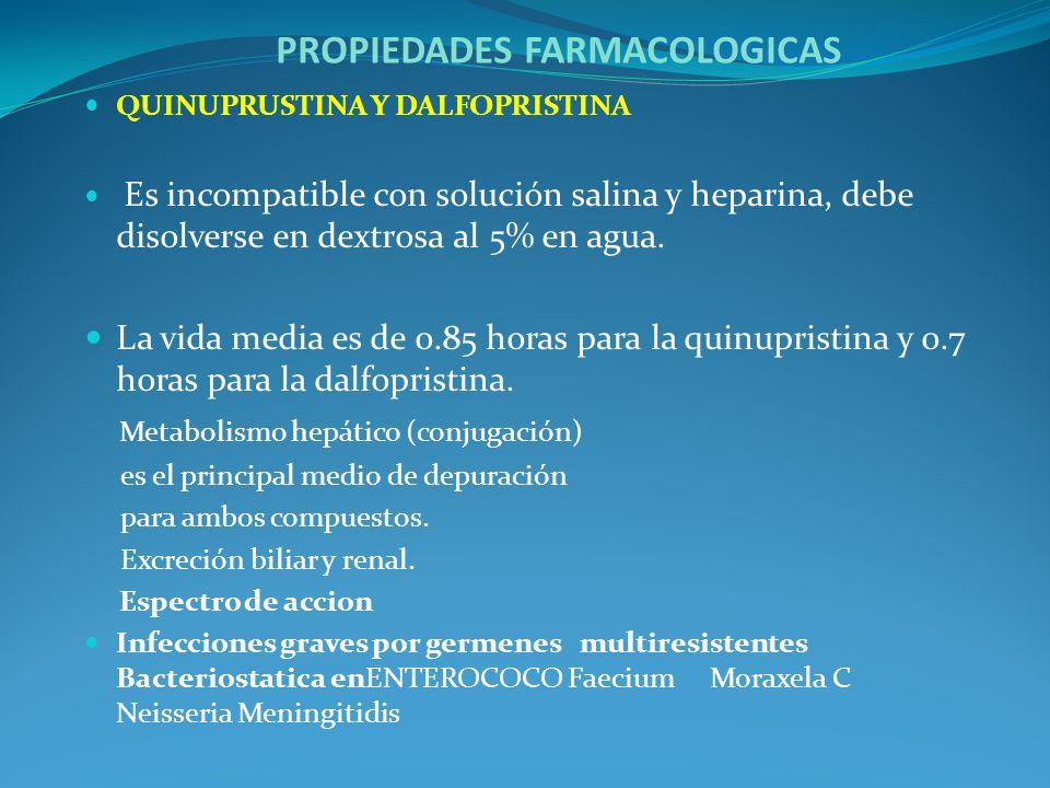 PROPIEDADES FARMACOLOGICAS