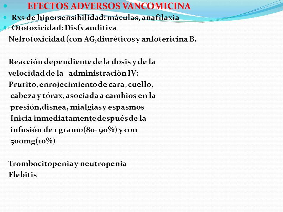 EFECTOS ADVERSOS VANCOMICINA