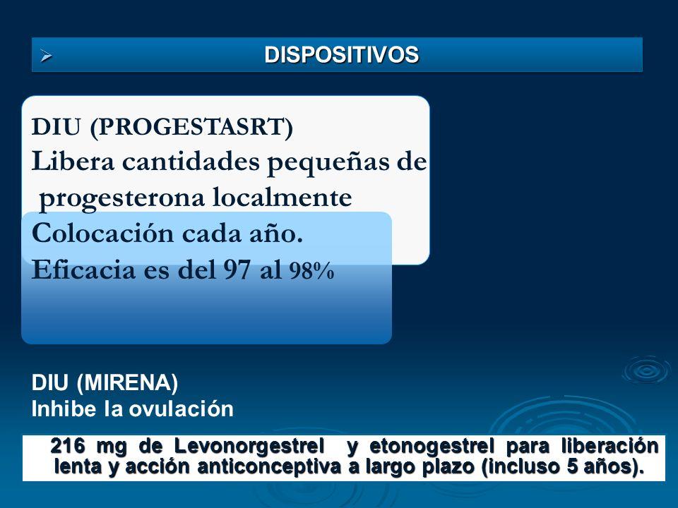 Libera cantidades pequeñas de progesterona localmente