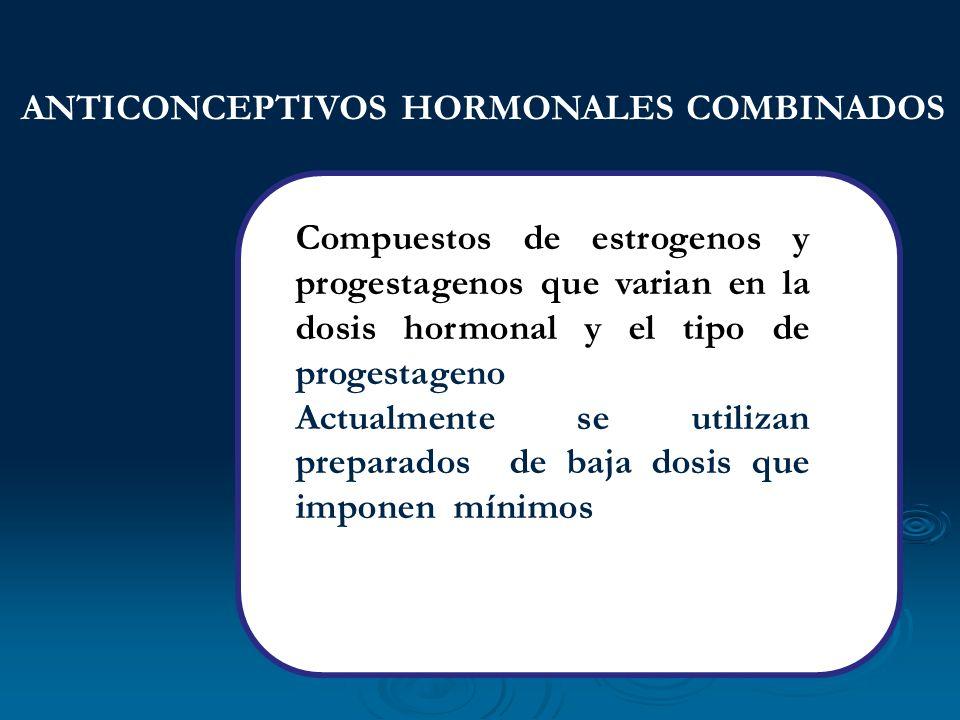 ANTICONCEPTIVOS HORMONALES COMBINADOS