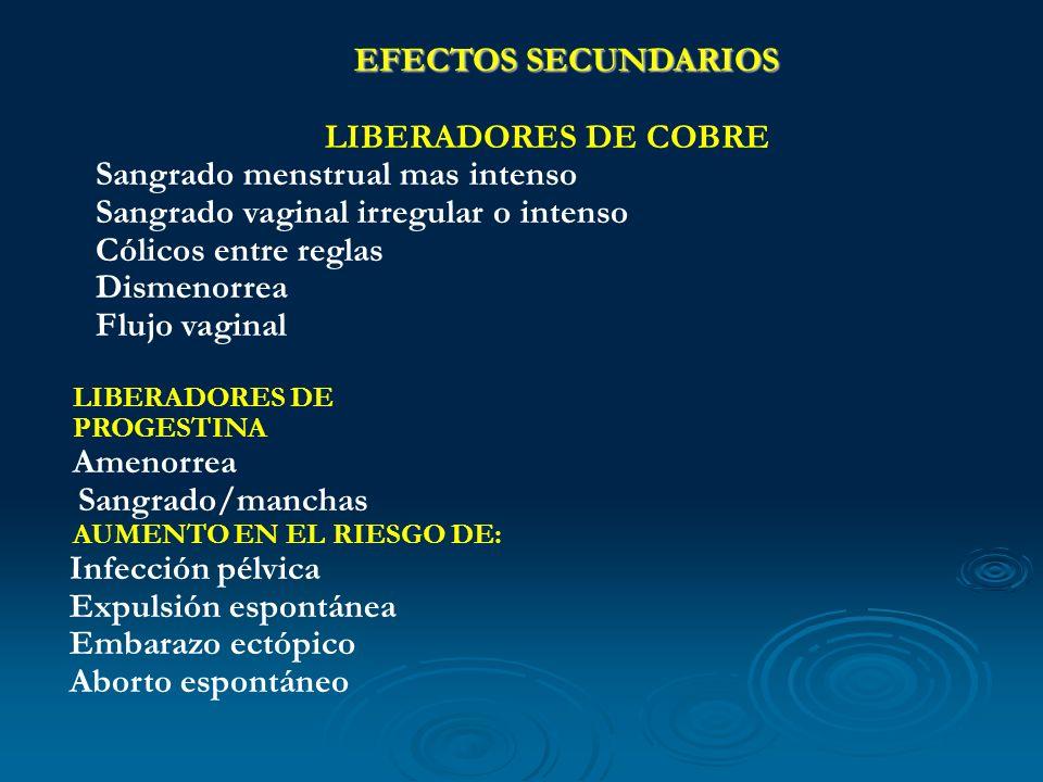 EFECTOS SECUNDARIOS LIBERADORES DE COBRE