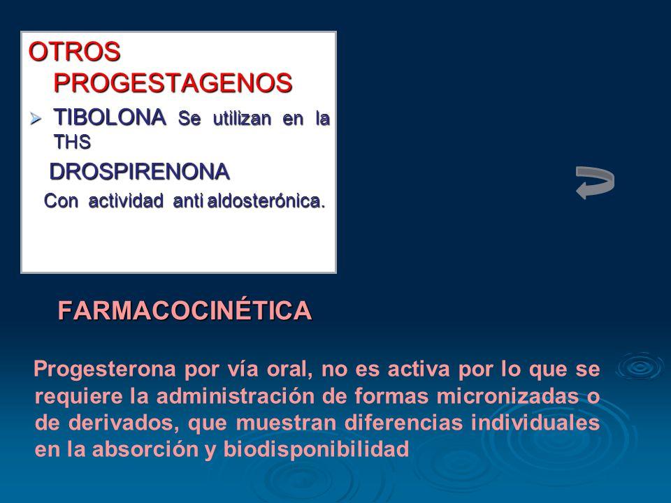OTROS PROGESTAGENOS TIBOLONA Se utilizan en la THS FARMACOCINÉTICA