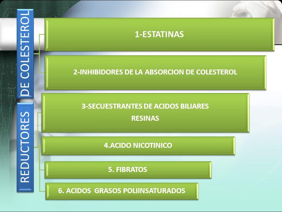 1-ESTATINAS 2-INHIBIDORES DE LA ABSORCION DE COLESTEROL