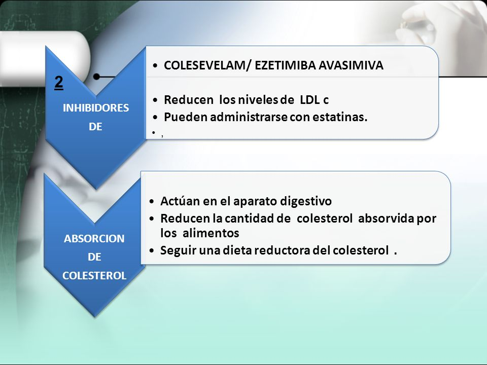 2 COLESEVELAM/ EZETIMIBA AVASIMIVA Reducen los niveles de LDL c