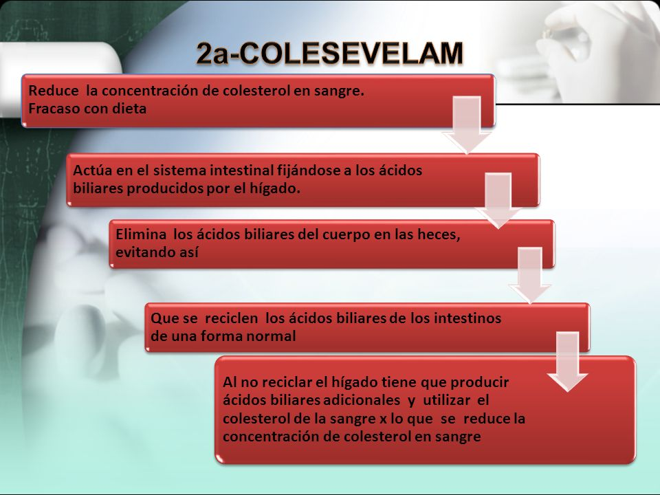 2a-COLESEVELAM Reduce la concentración de colesterol en sangre. Fracaso con dieta.