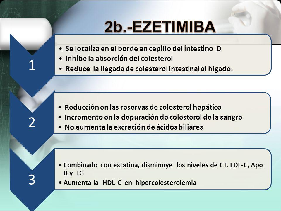 2b.-EZETIMIBA Se localiza en el borde en cepillo del intestino D