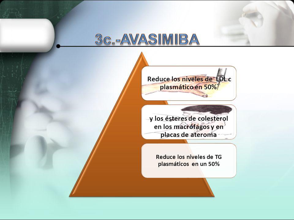 3c.-AVASIMIBAReduce los niveles de LDL c plasmático en 50% y los ésteres de colesterol en los macrófagos y en placas de ateroma.