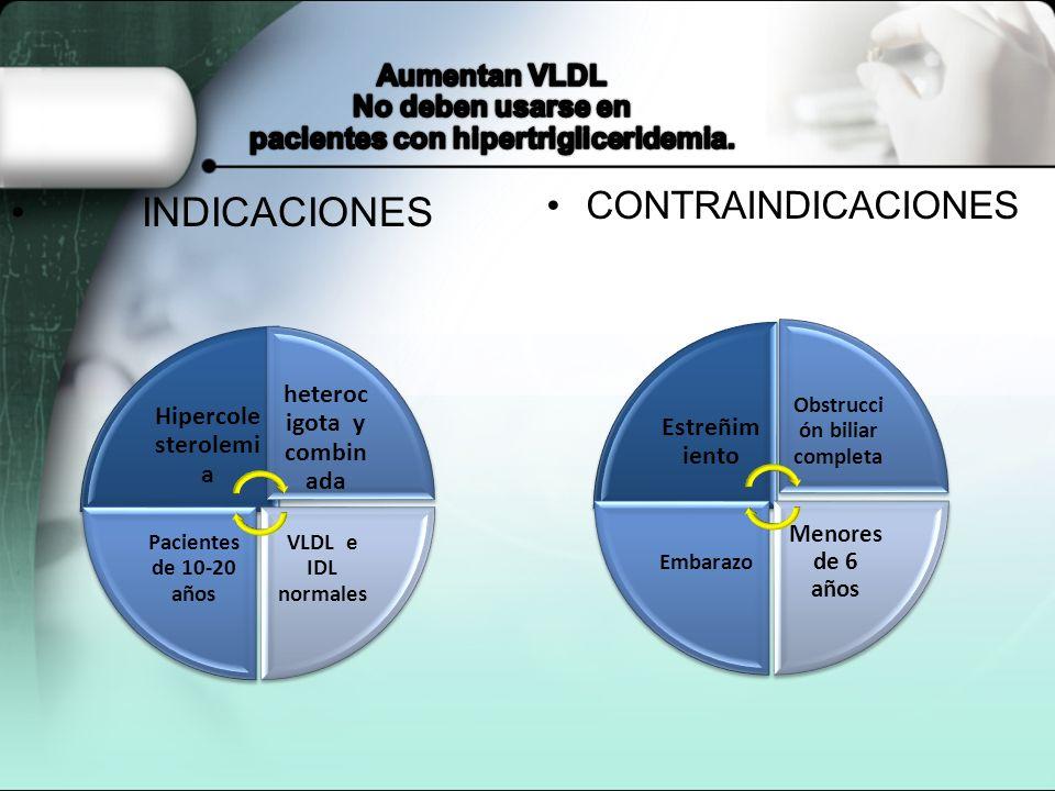 Aumentan VLDL No deben usarse en pacientes con hipertrigliceridemia.