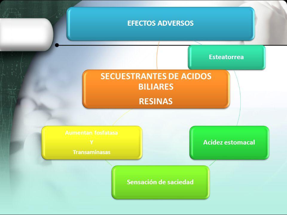 SECUESTRANTES DE ACIDOS BILIARES