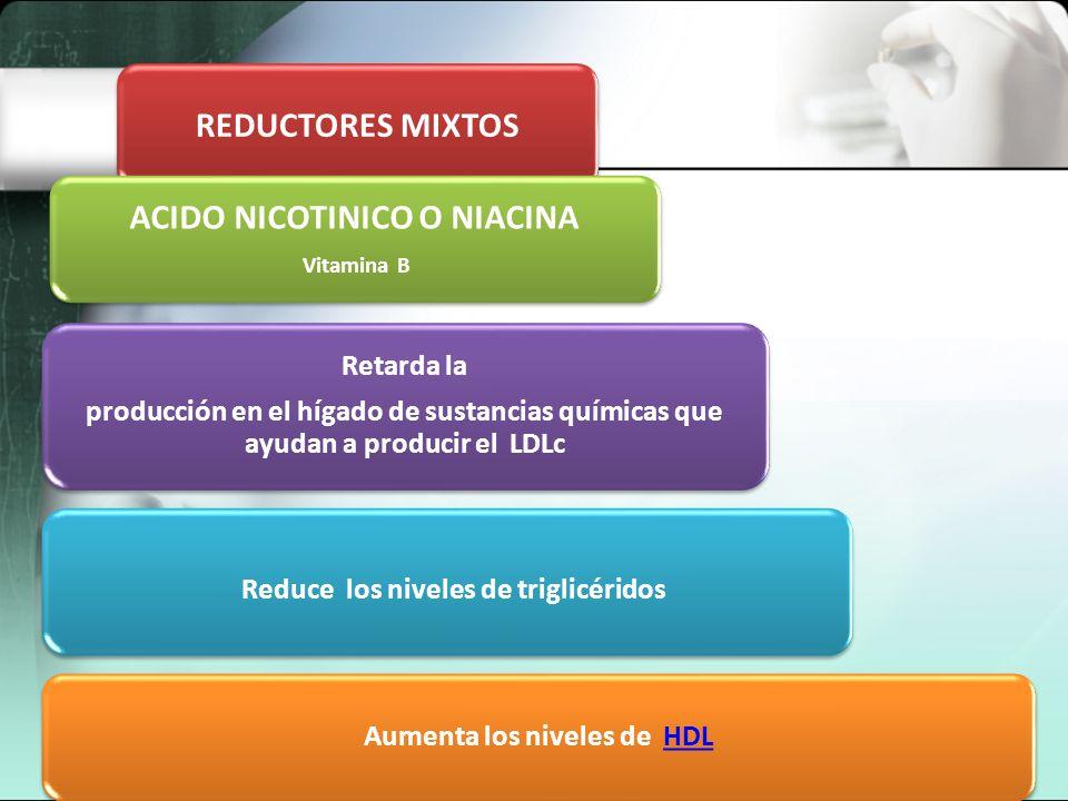 ACIDO NICOTINICO O NIACINA Aumenta los niveles de HDL