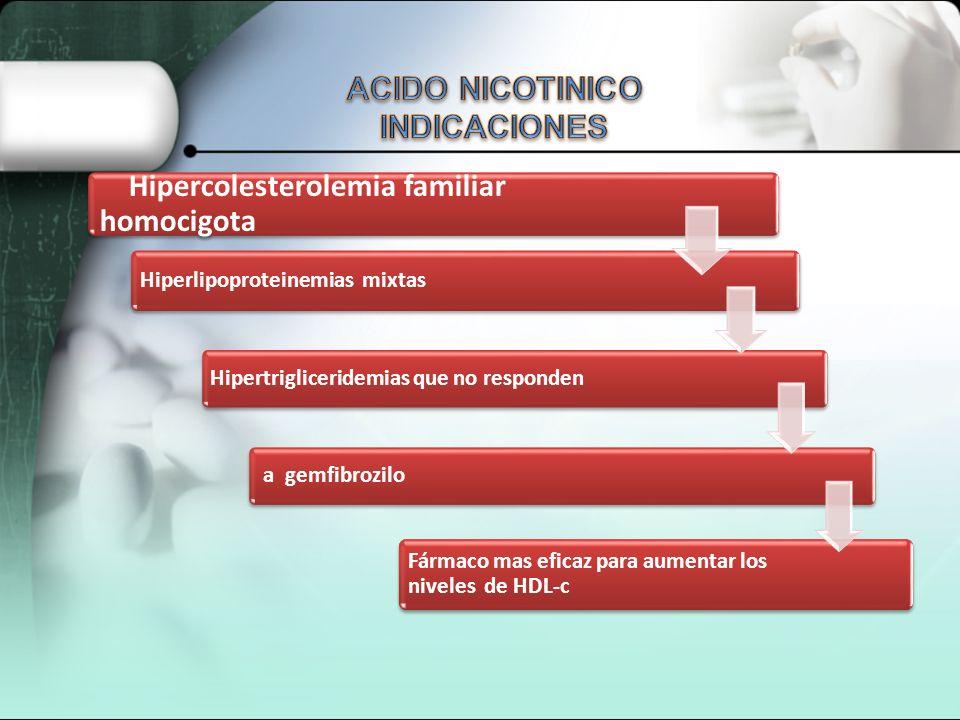 ACIDO NICOTINICO INDICACIONES