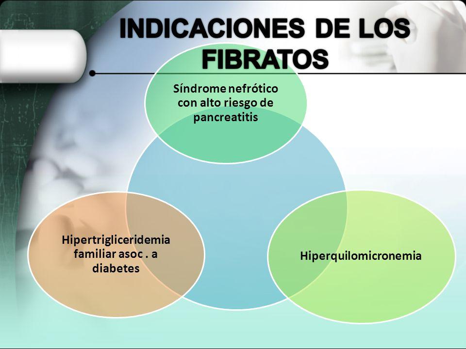 INDICACIONES DE LOS FIBRATOS