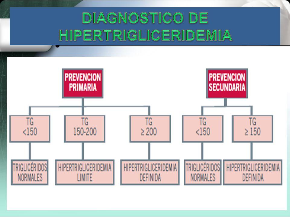 DIAGNOSTICO DE HIPERTRIGLICERIDEMIA
