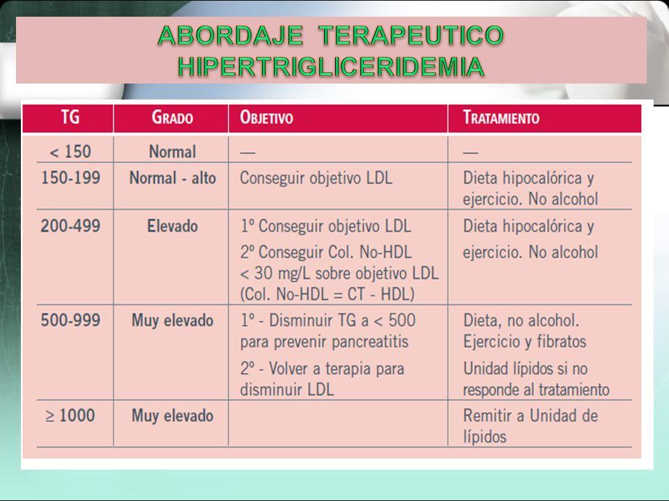 ABORDAJE TERAPEUTICO HIPERTRIGLICERIDEMIA