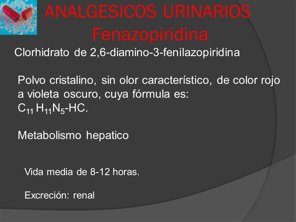 ANALGESICOS URINARIOS Fenazopiridina