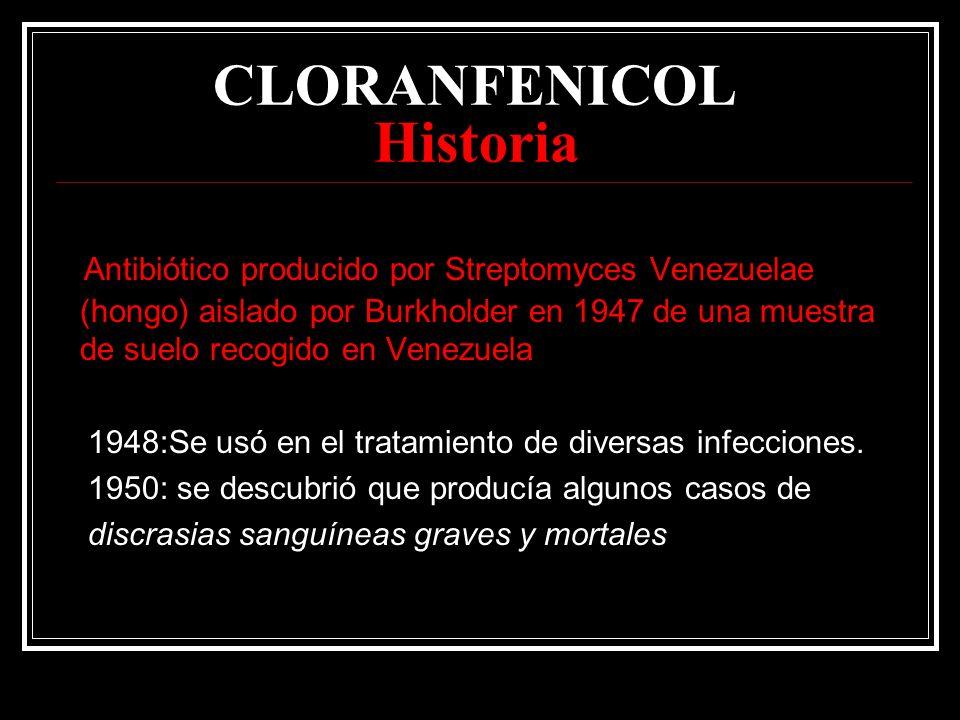 CLORANFENICOL Historia