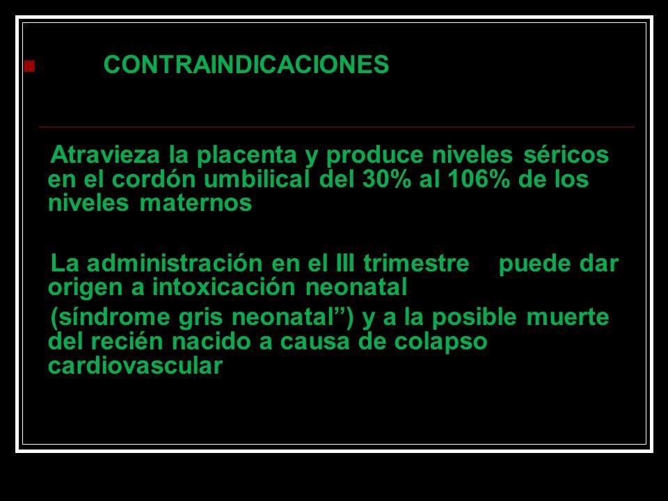 CONTRAINDICACIONES Atravieza la placenta y produce niveles séricos en el cordón umbilical del 30% al 106% de los niveles maternos.