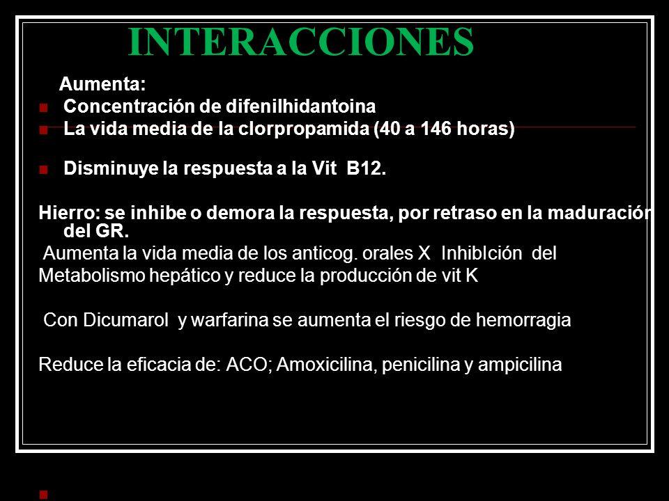 INTERACCIONES Aumenta: Concentración de difenilhidantoina