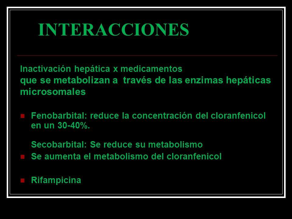 INTERACCIONES que se metabolizan a través de las enzimas hepáticas