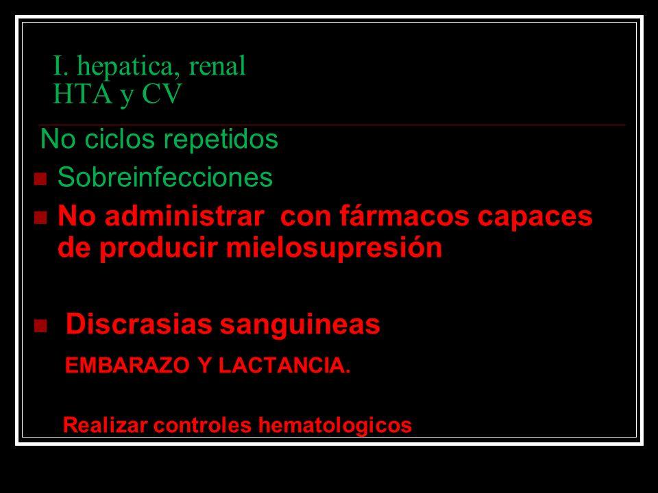 I. hepatica, renal HTA y CV