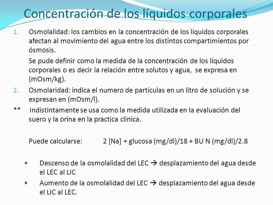 Concentración de los líquidos corporales