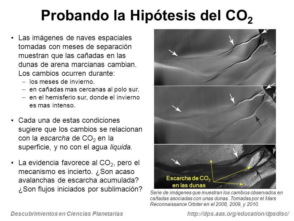 Probando la Hipótesis del CO2