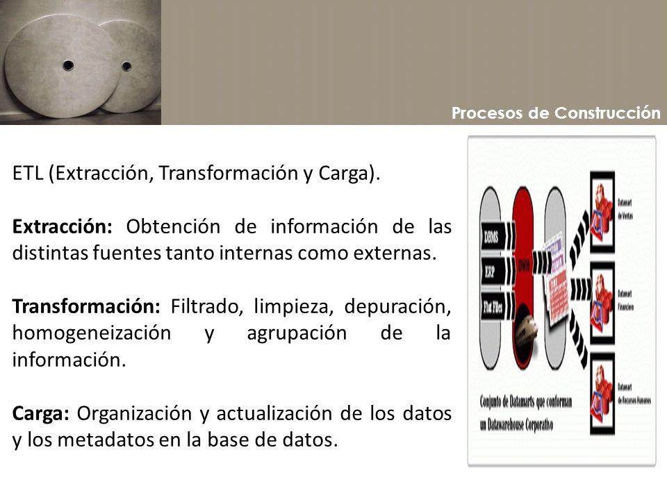ETL (Extracción, Transformación y Carga).
