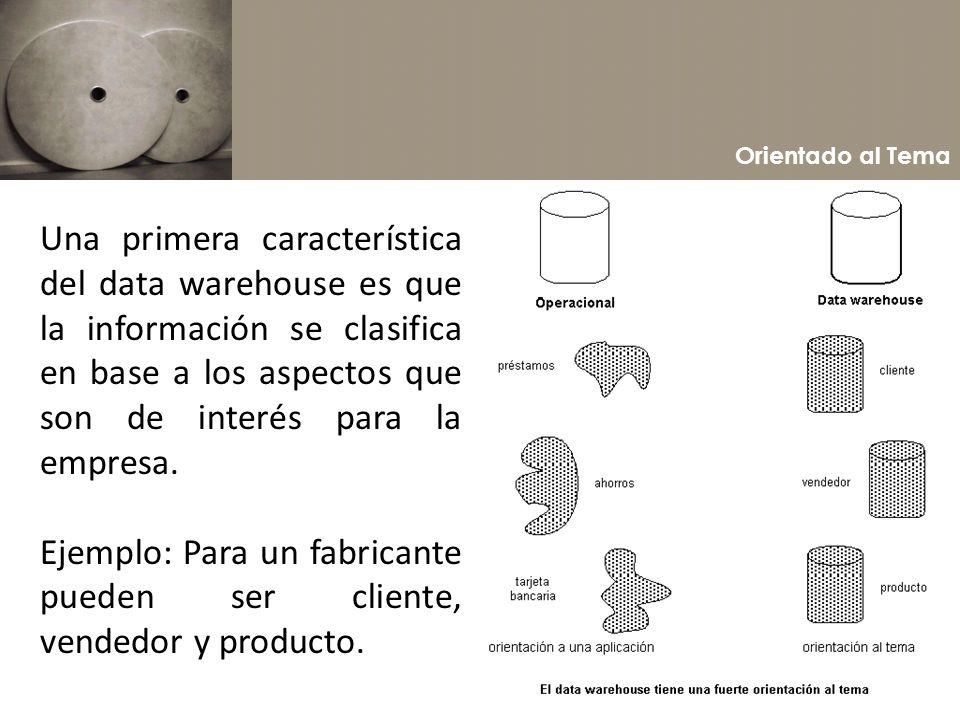 Ejemplo: Para un fabricante pueden ser cliente, vendedor y producto.