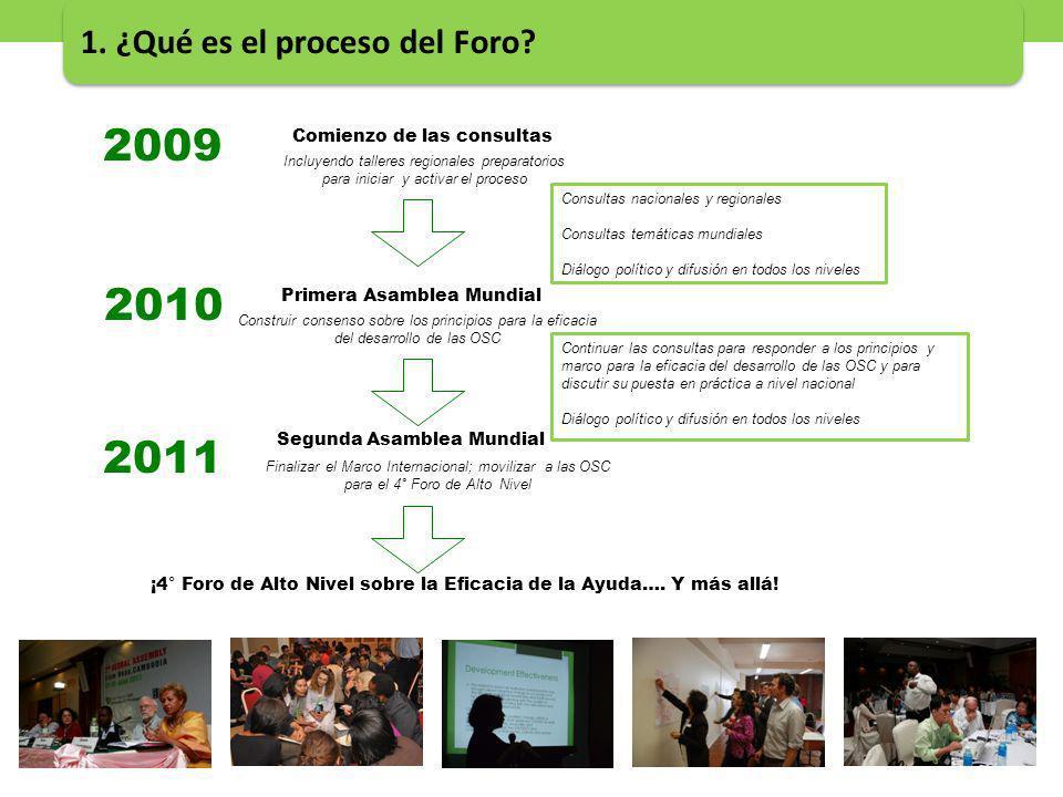 2009 2010 2011 1. ¿Qué es el proceso del Foro