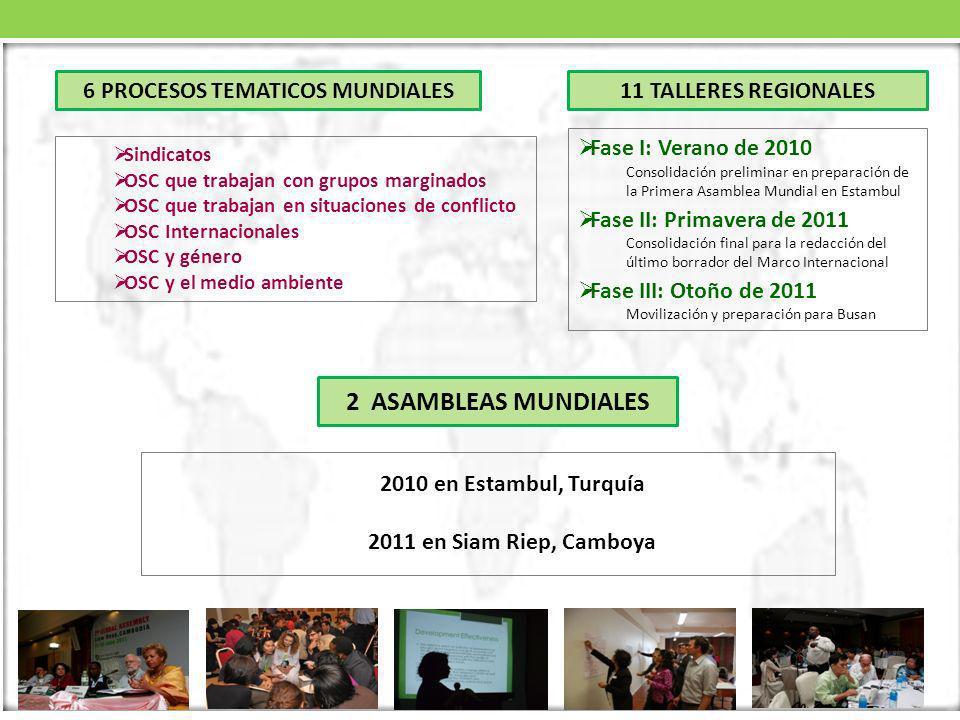 6 PROCESOS TEMATICOS MUNDIALES