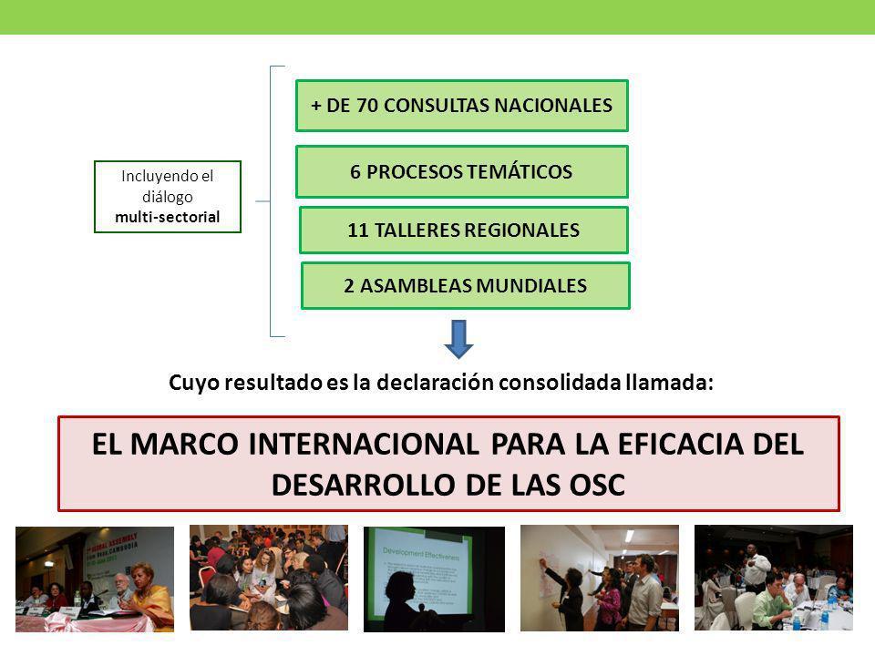EL MARCO INTERNACIONAL PARA LA EFICACIA DEL DESARROLLO DE LAS OSC