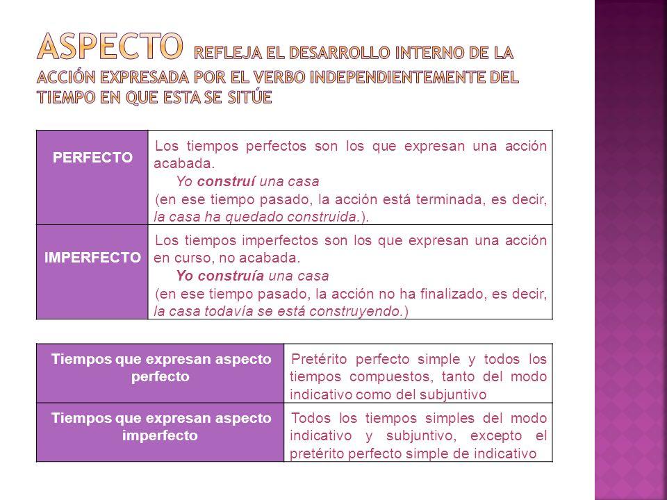 Aspecto refleja el desarrollo interno de la acción expresada por el verbo independientemente del tiempo en que esta se sitúe