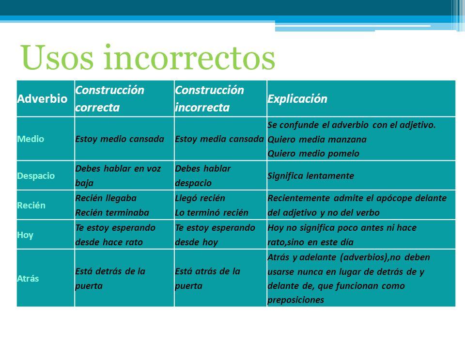 Usos incorrectos Adverbio Construcción correcta