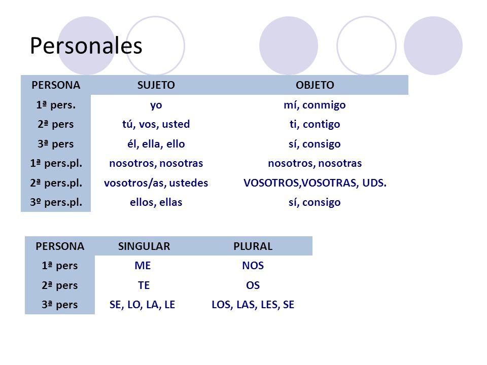 Pronombres personales tónicos