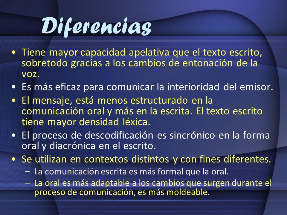 Diferencias Tiene mayor capacidad apelativa que el texto escrito, sobretodo gracias a los cambios de entonación de la voz.