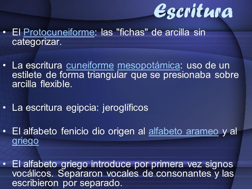 Escritura El Protocuneiforme: las fichas de arcilla sin categorizar.